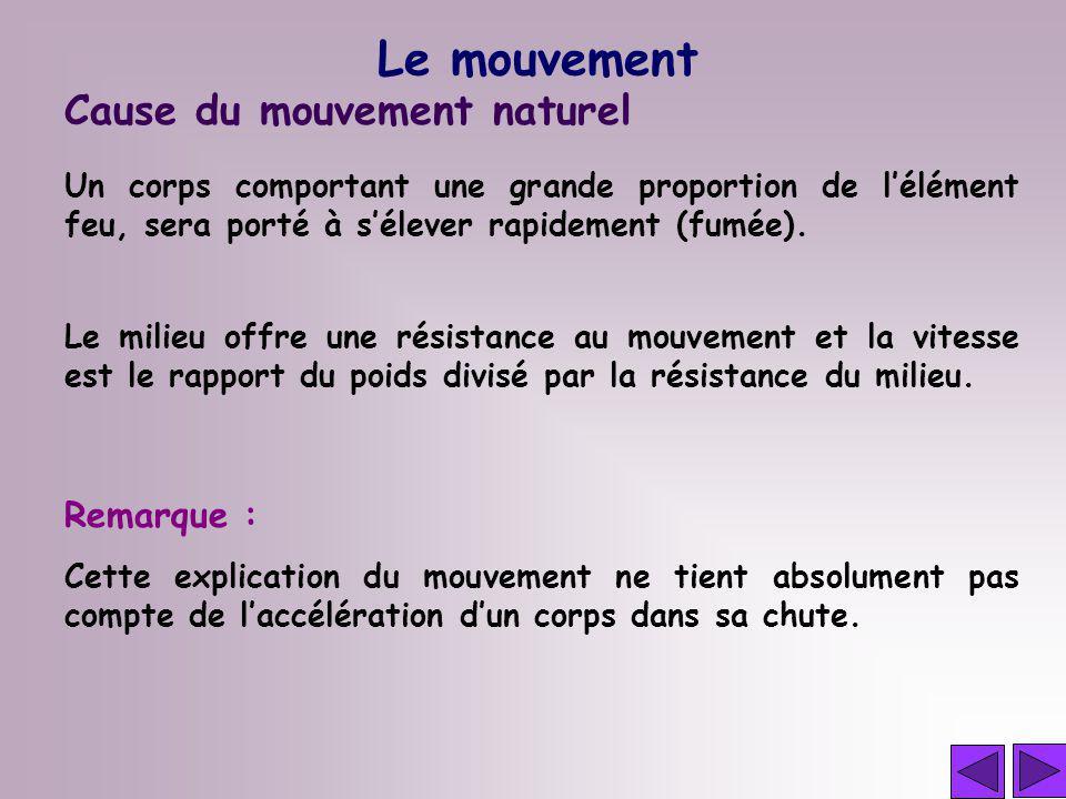 Le mouvement Cause du mouvement naturel Remarque :