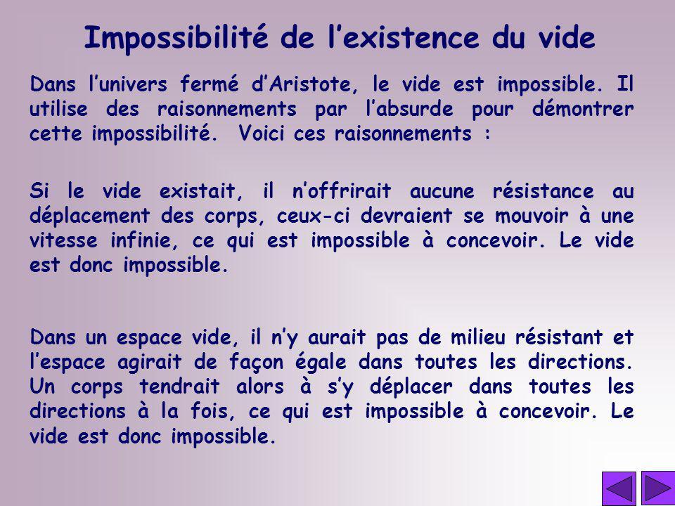 Impossibilité de l'existence du vide