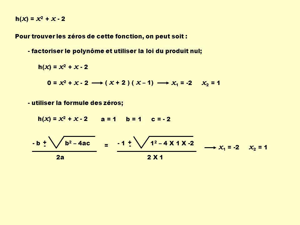 h(x) = x2 + x - 2 Pour trouver les zéros de cette fonction, on peut soit : - factoriser le polynôme et utiliser la loi du produit nul;