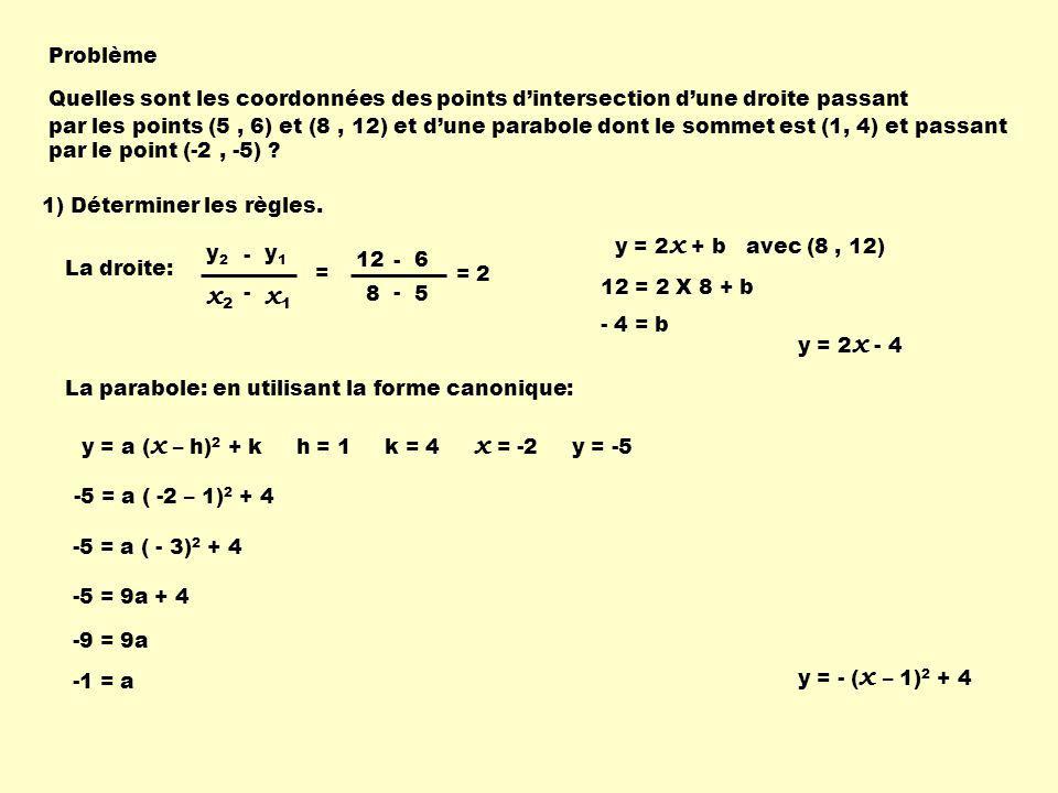 Problème Quelles sont les coordonnées des points d'intersection d'une droite passant.