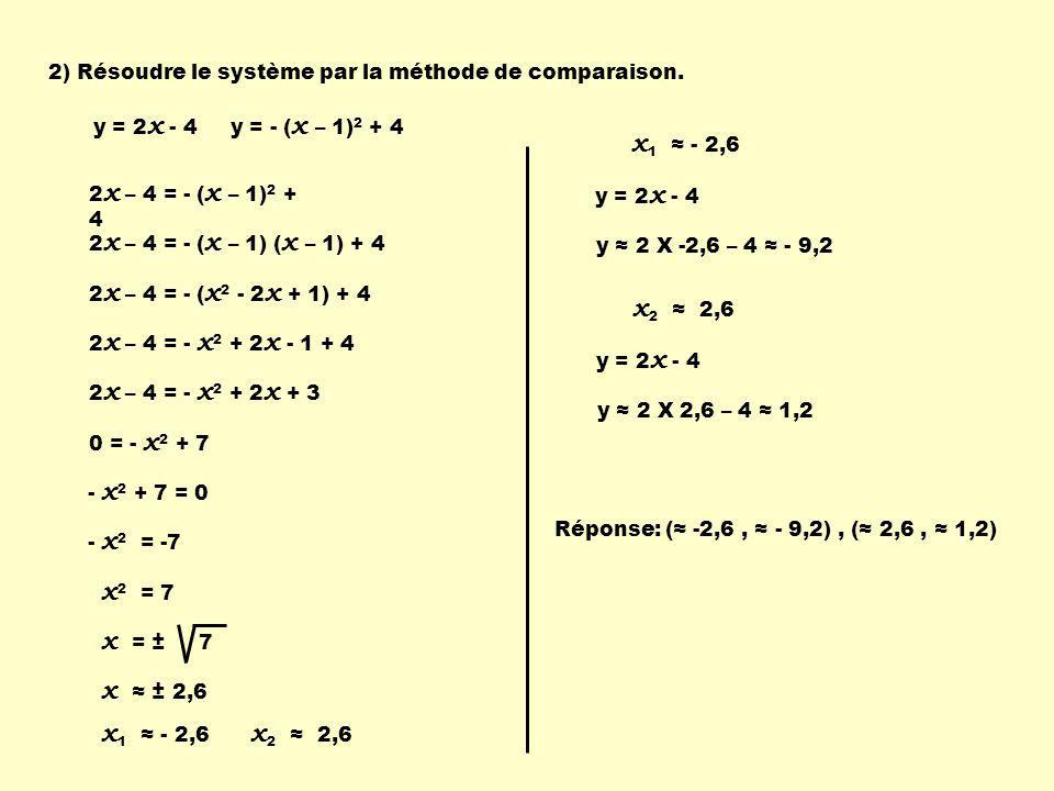 2) Résoudre le système par la méthode de comparaison.