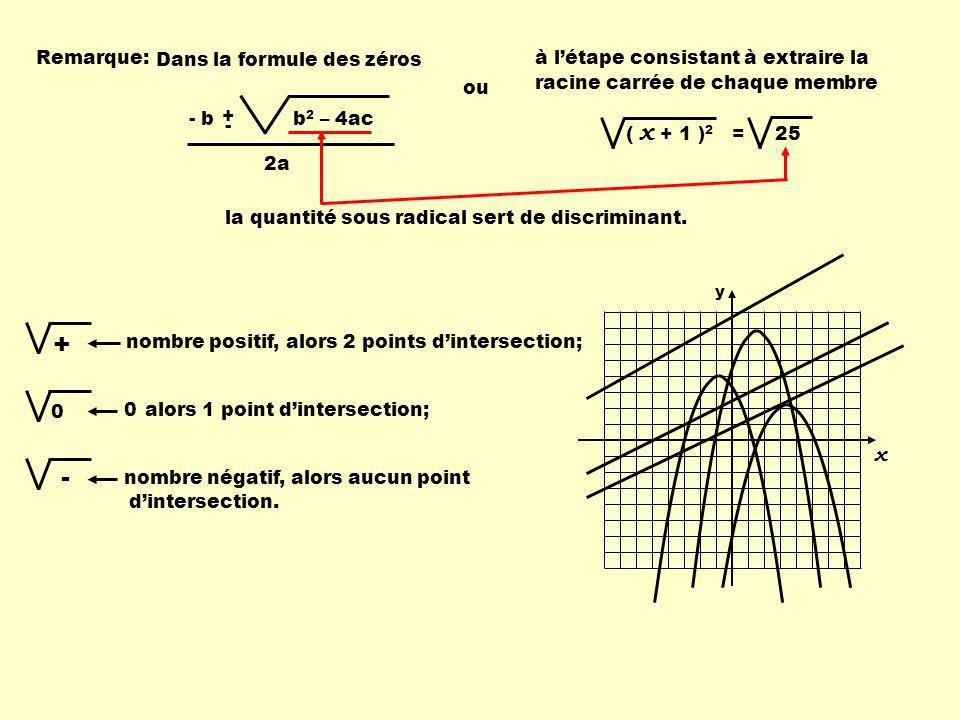 + - x Remarque: Dans la formule des zéros