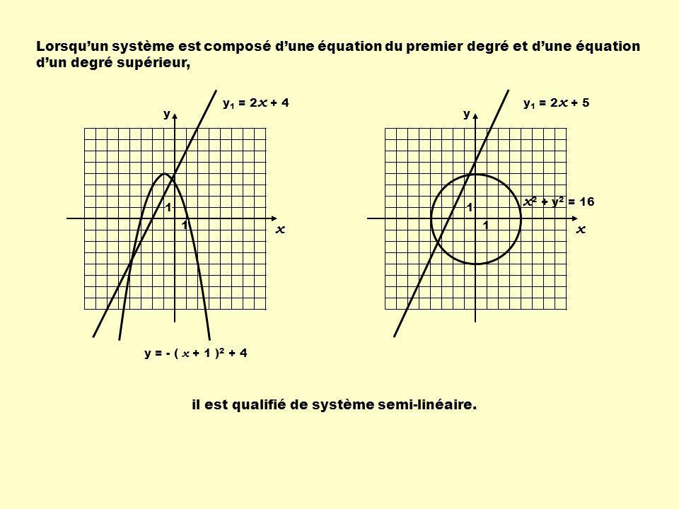 Lorsqu'un système est composé d'une équation du premier degré et d'une équation d'un degré supérieur,