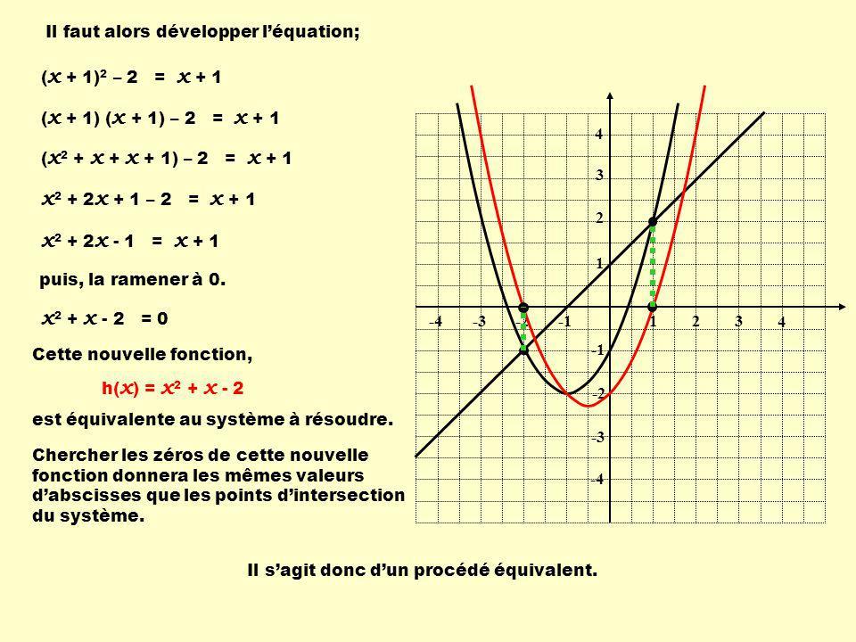 Il faut alors développer l'équation;