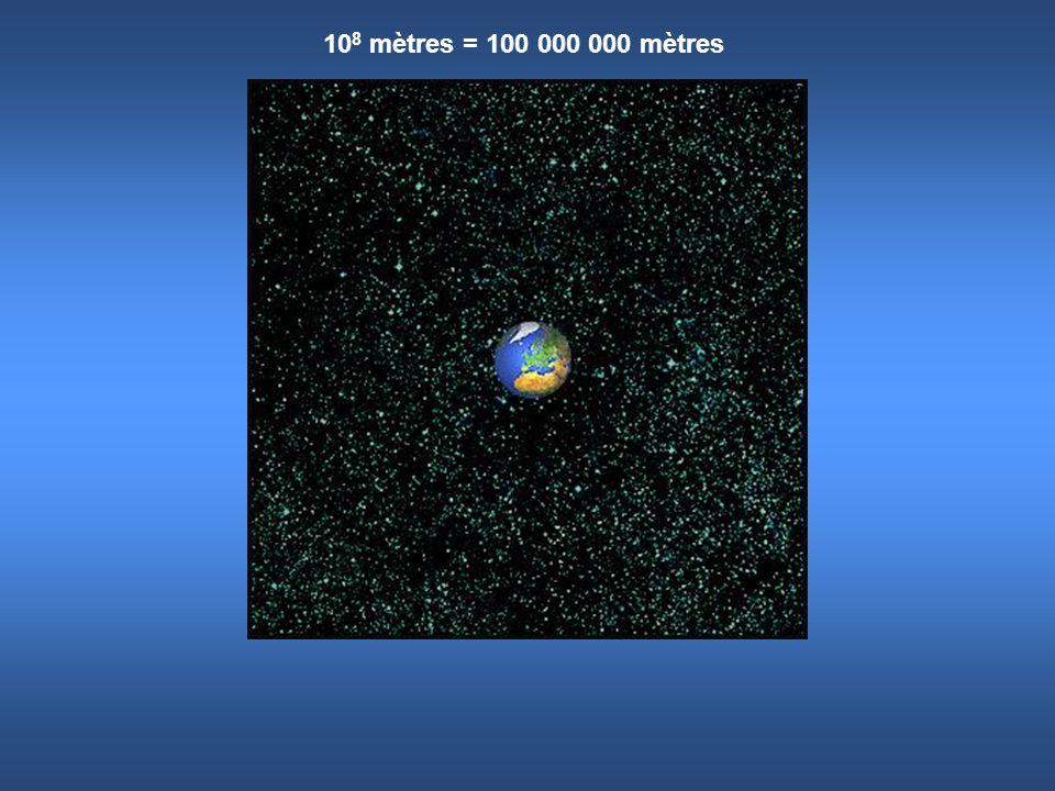 108 mètres = 100 000 000 mètres