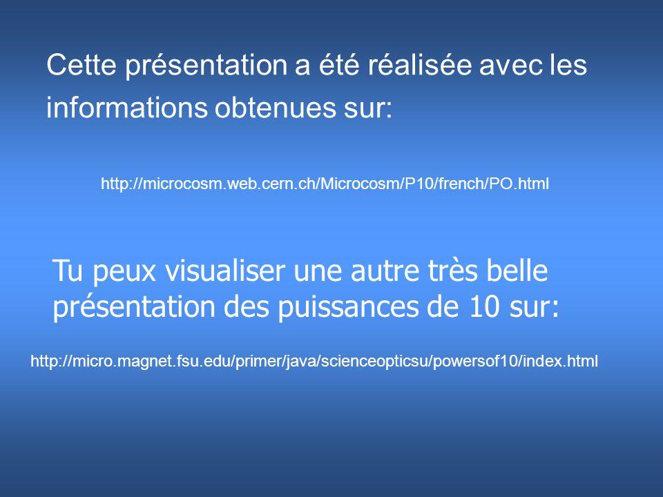 Cette présentation a été réalisée avec les informations obtenues sur: