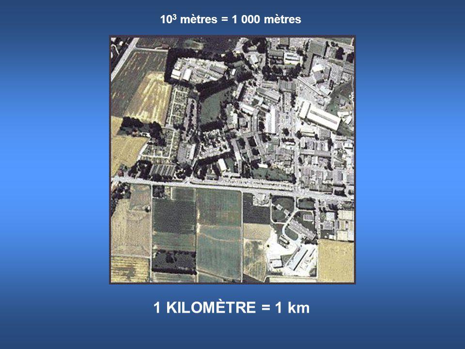 103 mètres = 1 000 mètres 1 KILOMÈTRE = 1 km