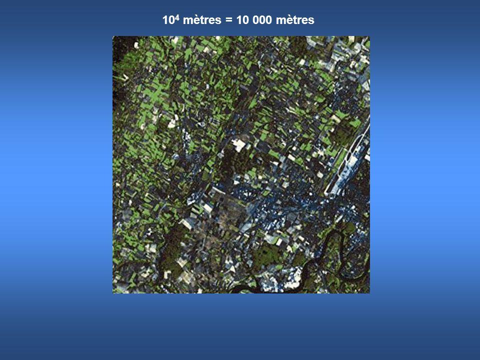 104 mètres = 10 000 mètres