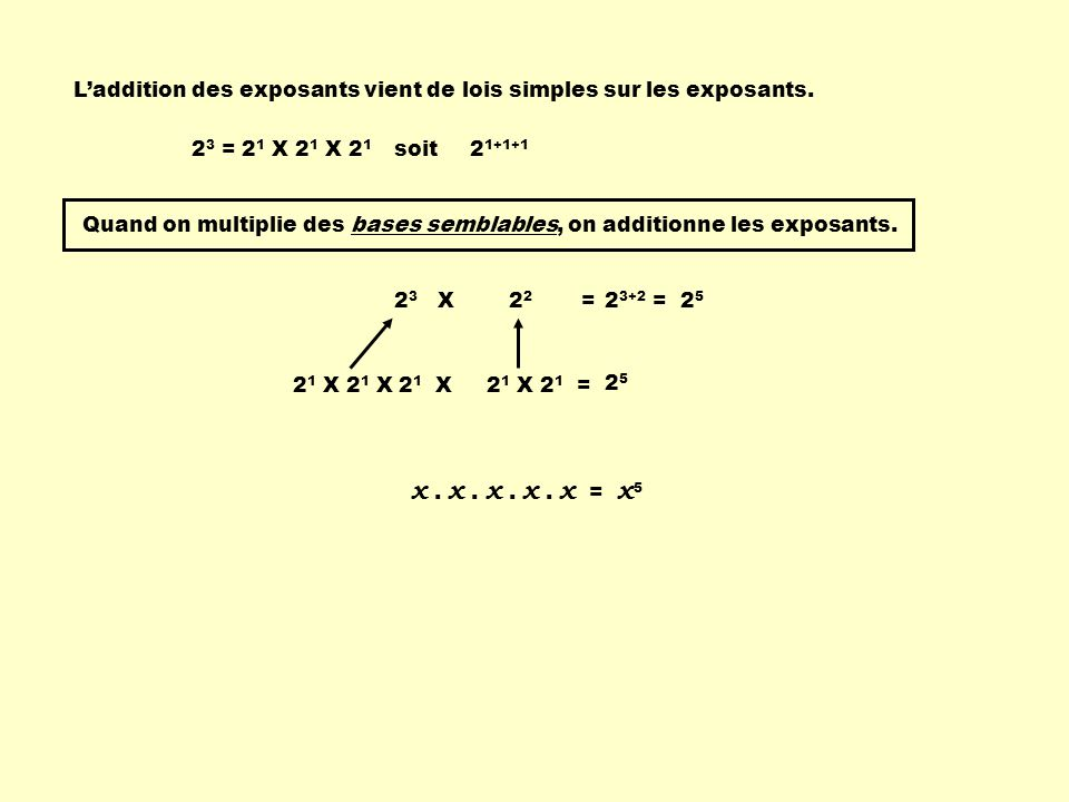 L'addition des exposants vient de lois simples sur les exposants.