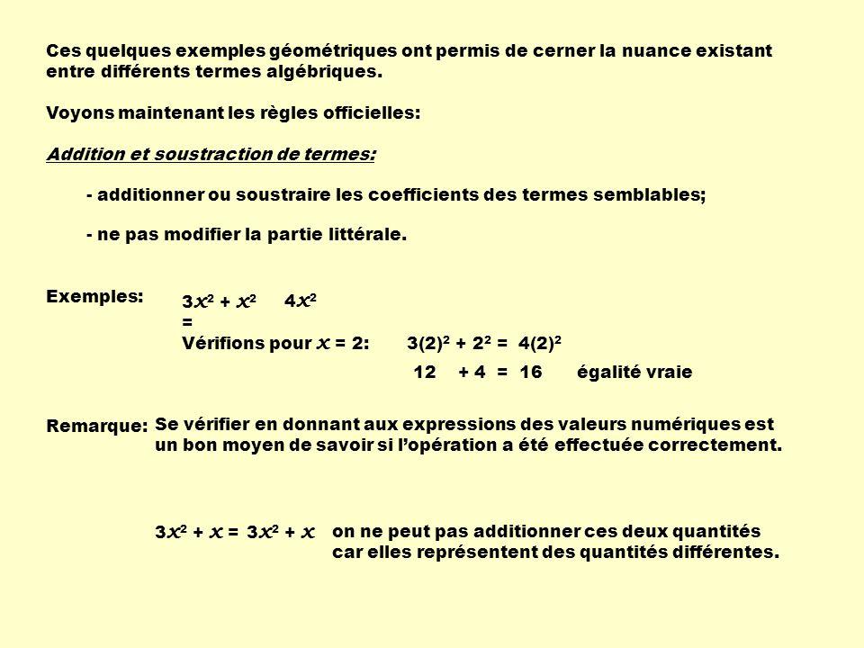 Ces quelques exemples géométriques ont permis de cerner la nuance existant entre différents termes algébriques.