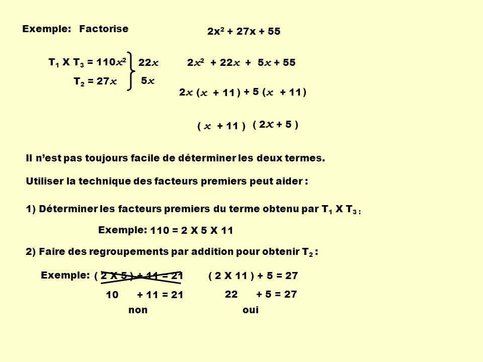 x + 11 x + 11 Exemple: Factorise 2x2 + 27x + 55 T1 X T3 = 110x2