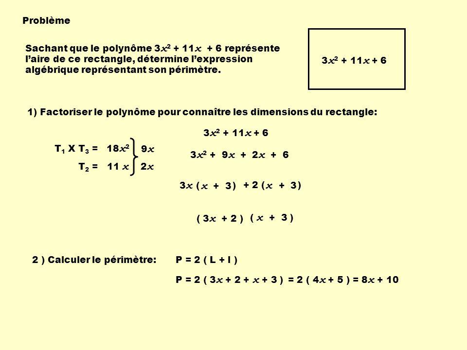 Problème Sachant que le polynôme 3x2 + 11x + 6 représente l'aire de ce rectangle, détermine l'expression algébrique représentant son périmètre.