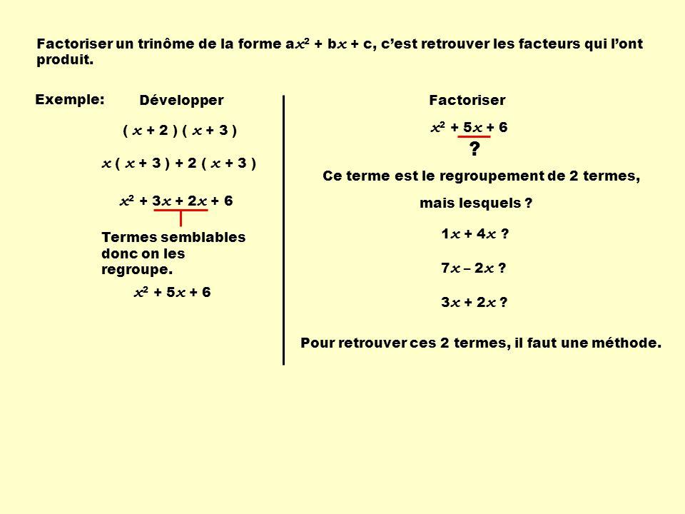x2 + 5x + 6 x ( x + 3 ) + 2 ( x + 3 ) x2 + 3x + 2x + 6 x2 + 5x + 6