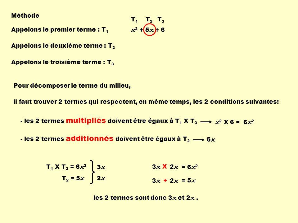x2 + 5x + 6 x2 X 6 = Méthode T1 T2 T3 Appelons le premier terme : T1