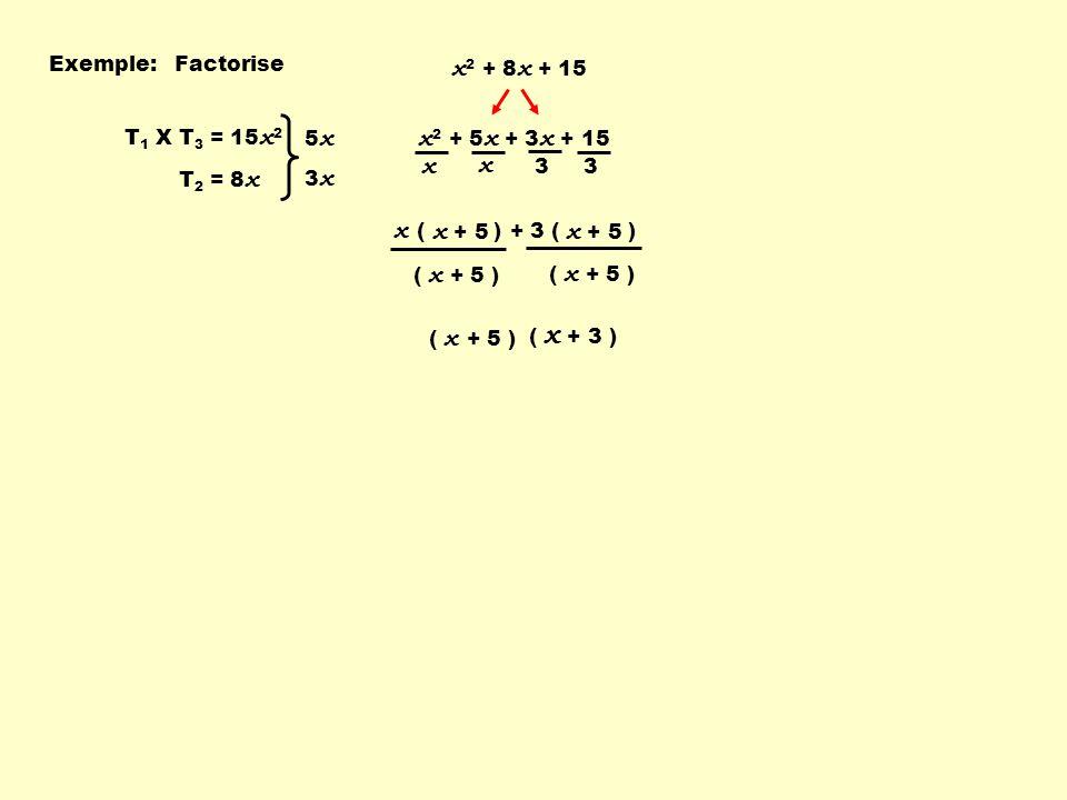 x2 + 8x + 15 x2 + 5x + 3x + 15 x x ( ) x + 5 x + 5 Exemple: Factorise