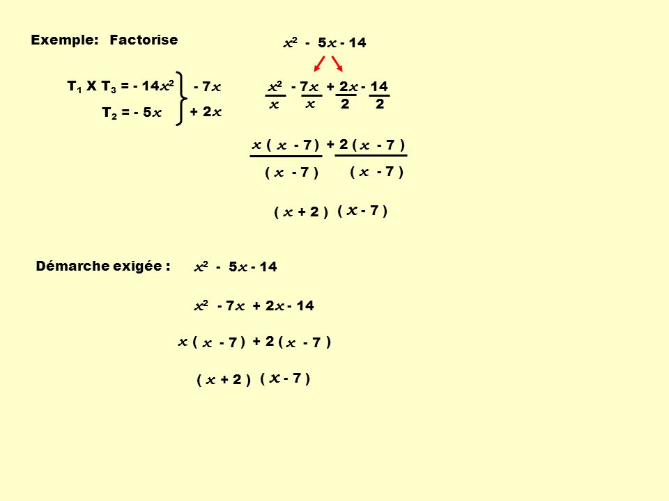 x2 - 5x - 14 x2 - 7x + 2x - 14 x x ( ) x - 7 x - 7 x2 - 5x - 14