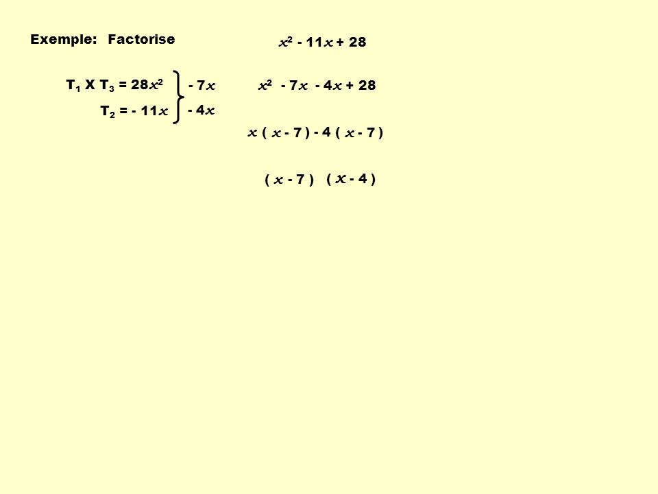 x2 - 11x + 28 x2 - 7x - 4x + 28 x ( ) x - 7 x - 7 Exemple: Factorise