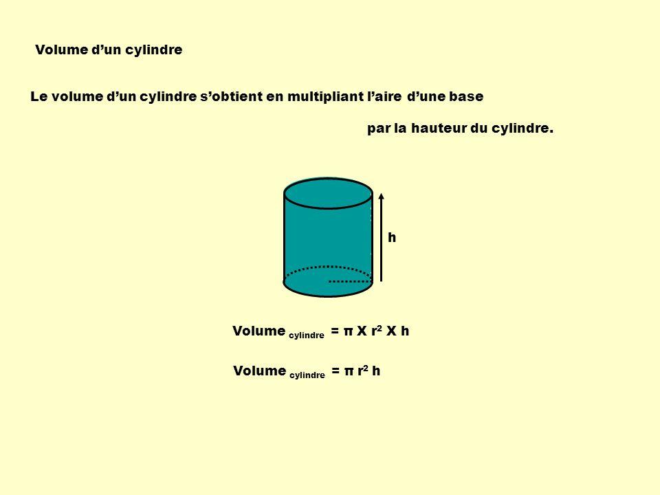 Volume d'un cylindre Le volume d'un cylindre s'obtient en multipliant l'aire d'une base. par la hauteur du cylindre.