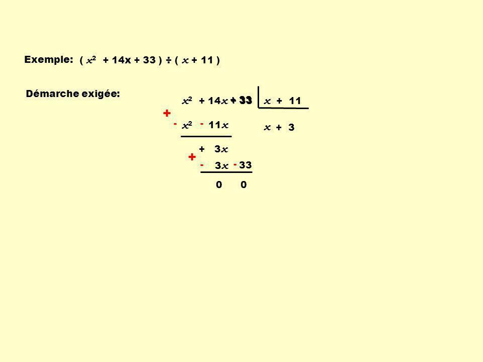 + + x2 + 14x + 33 x + 11 x2 x Exemple: ( x2 + 14x + 33 ) ÷ ( x + 11 )