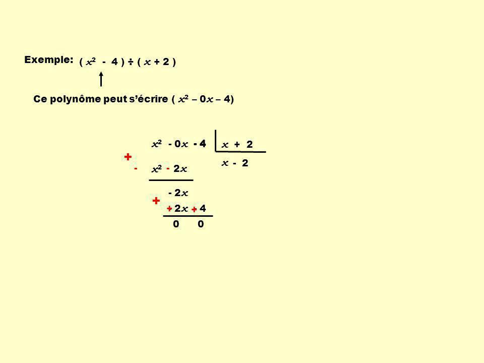 + + x2 - 0x - 4 x + 2 x x2 Exemple: ( x2 - 4 ) ÷ ( x + 2 )