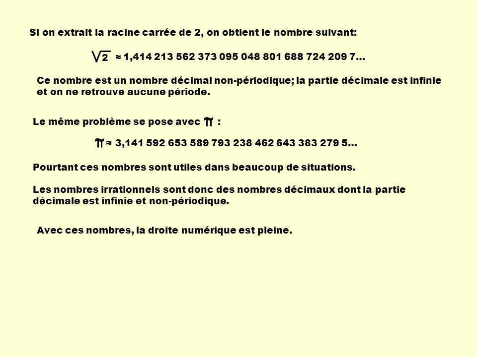 ~ ~ Si on extrait la racine carrée de 2, on obtient le nombre suivant:
