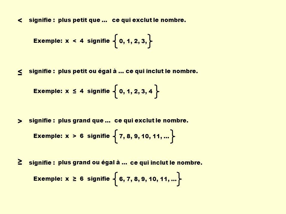 < ≤ > ≥ signifie : plus petit que … ce qui exclut le nombre.