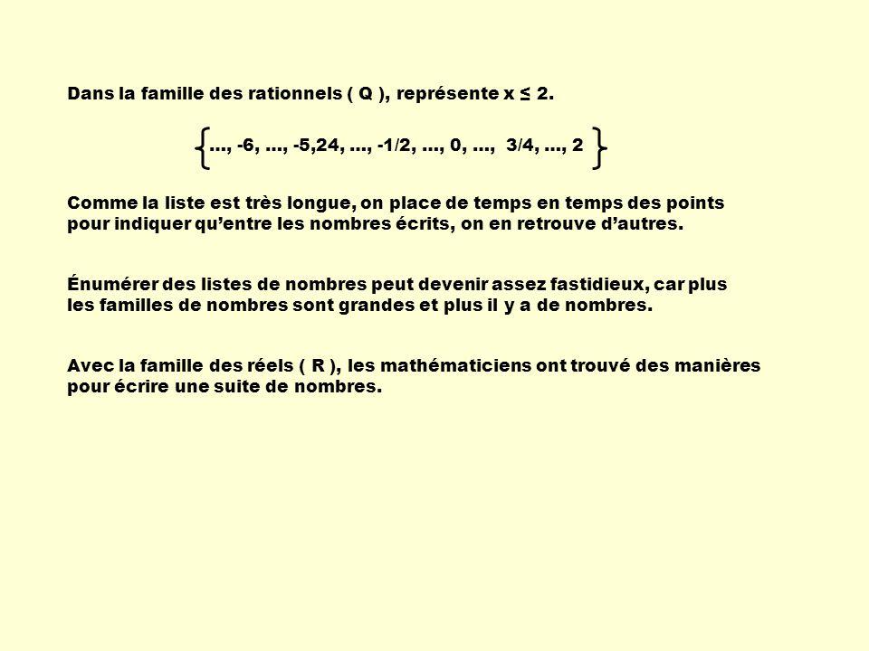 Dans la famille des rationnels ( Q ), représente x ≤ 2.