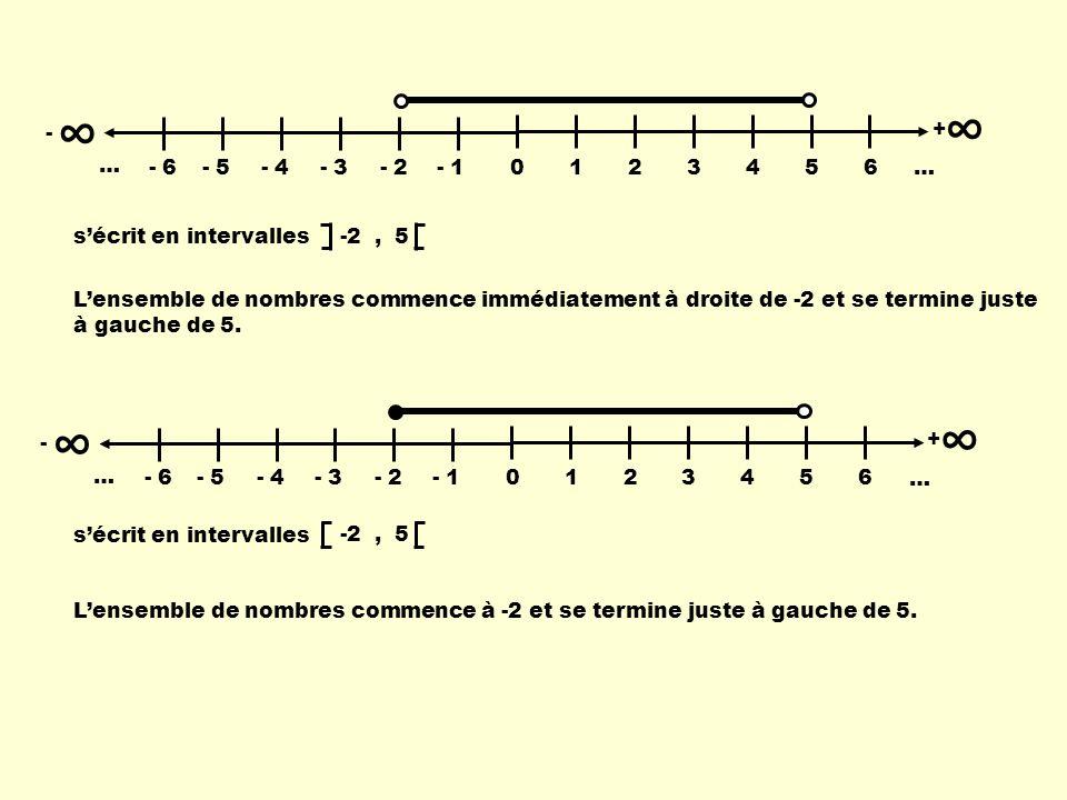 ∞ ∞ - 1 2 3 4 5 6 … + - 6 - 5 - 4 - 3 - 2 - 1 s'écrit en intervalles
