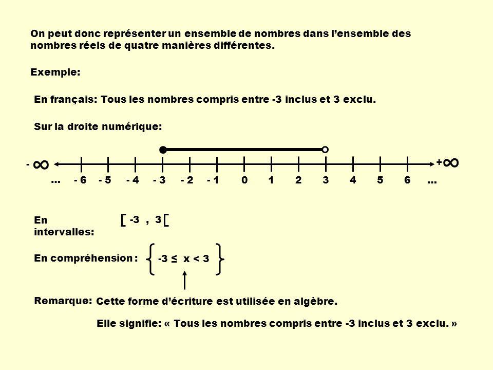 On peut donc représenter un ensemble de nombres dans l'ensemble des nombres réels de quatre manières différentes.