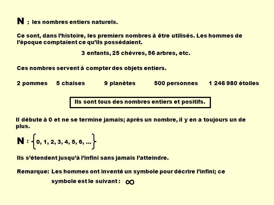 ∞ N : N les nombres entiers naturels.