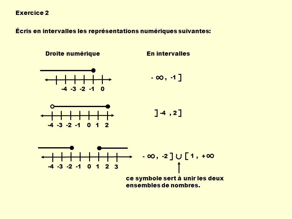 Exercice 2 Écris en intervalles les représentations numériques suivantes: Droite numérique. En intervalles.