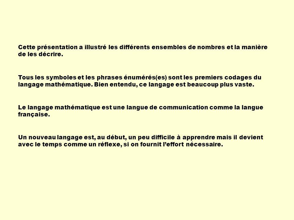 Cette présentation a illustré les différents ensembles de nombres et la manière de les décrire.