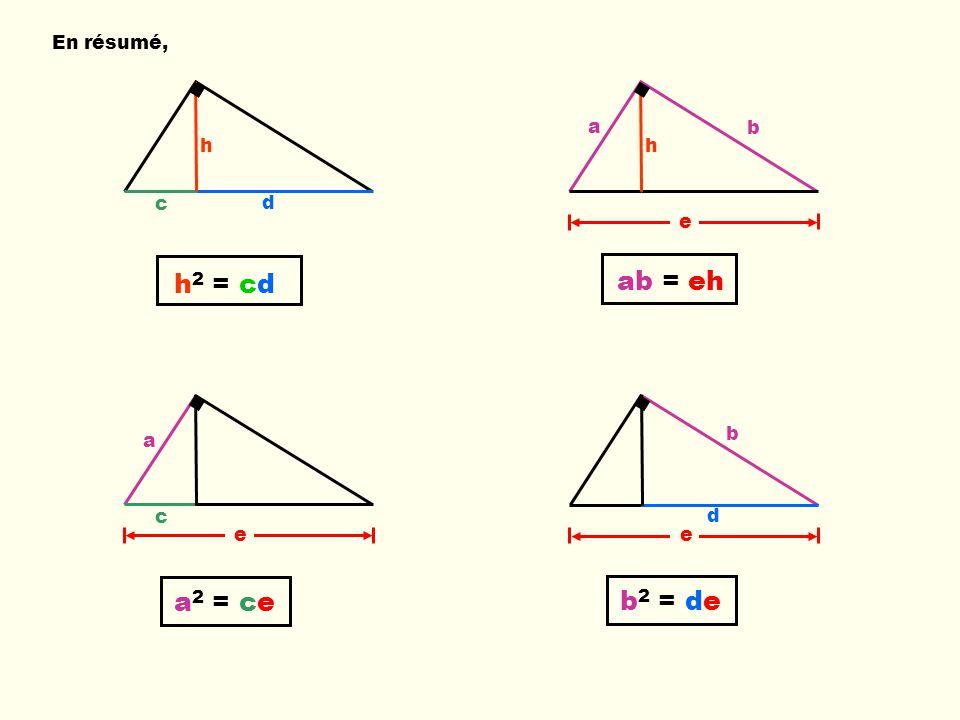 En résumé, a b h h c d e h2 = cd ab = eh b a c d e e a2 = ce b2 = de