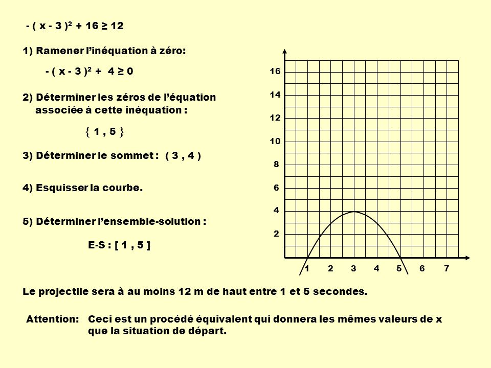  1 , 5  - ( x - 3 )2 + 16 ≥ 12 1) Ramener l'inéquation à zéro: