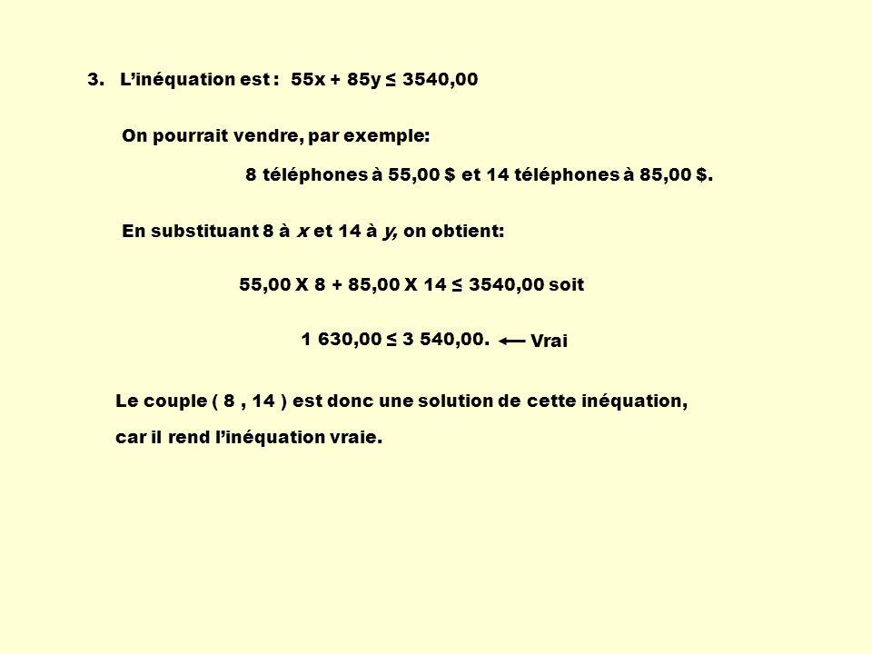 3. L'inéquation est : 55x + 85y ≤ 3540,00