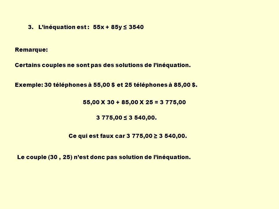 3. L'inéquation est : 55x + 85y ≤ 3540
