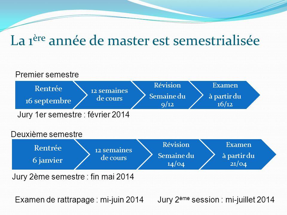 La 1ère année de master est semestrialisée