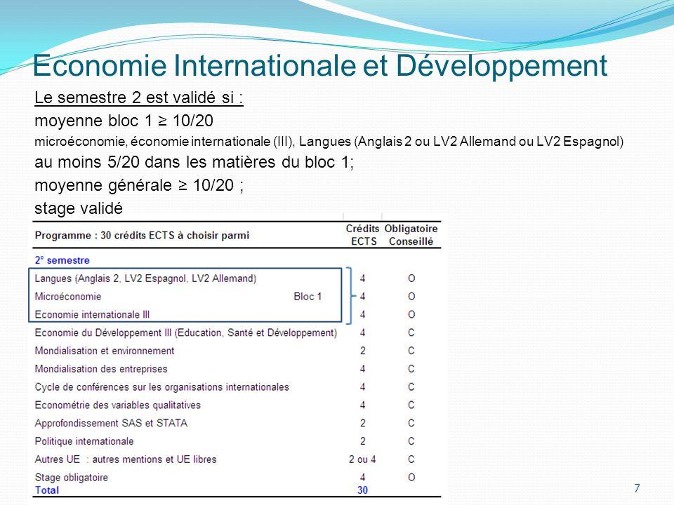 Economie Internationale et Développement