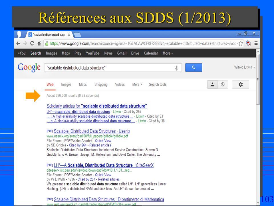 Références aux SDDS (1/2013)