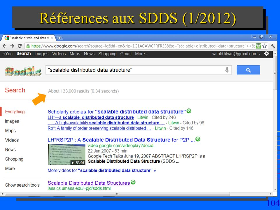 Références aux SDDS (1/2012)
