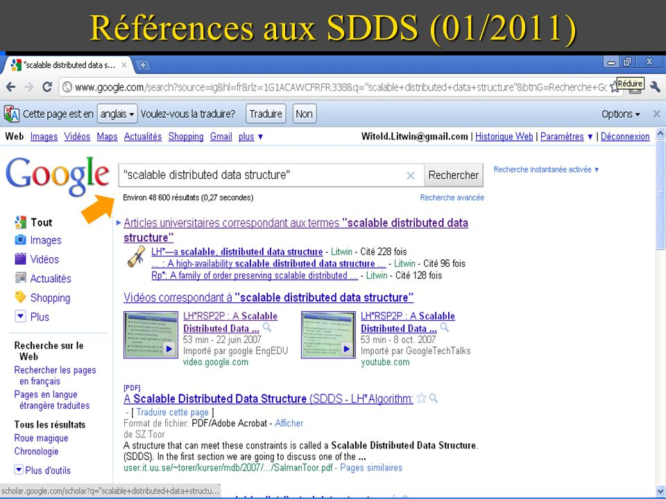 Références aux SDDS (01/2011)