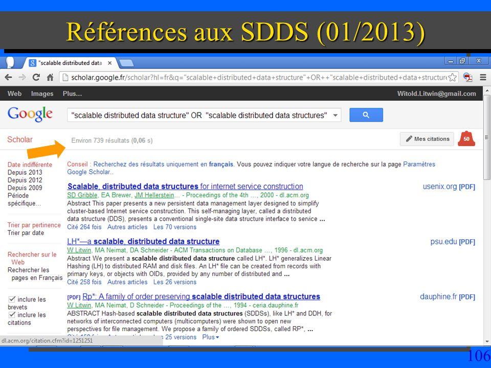 Références aux SDDS (01/2013)