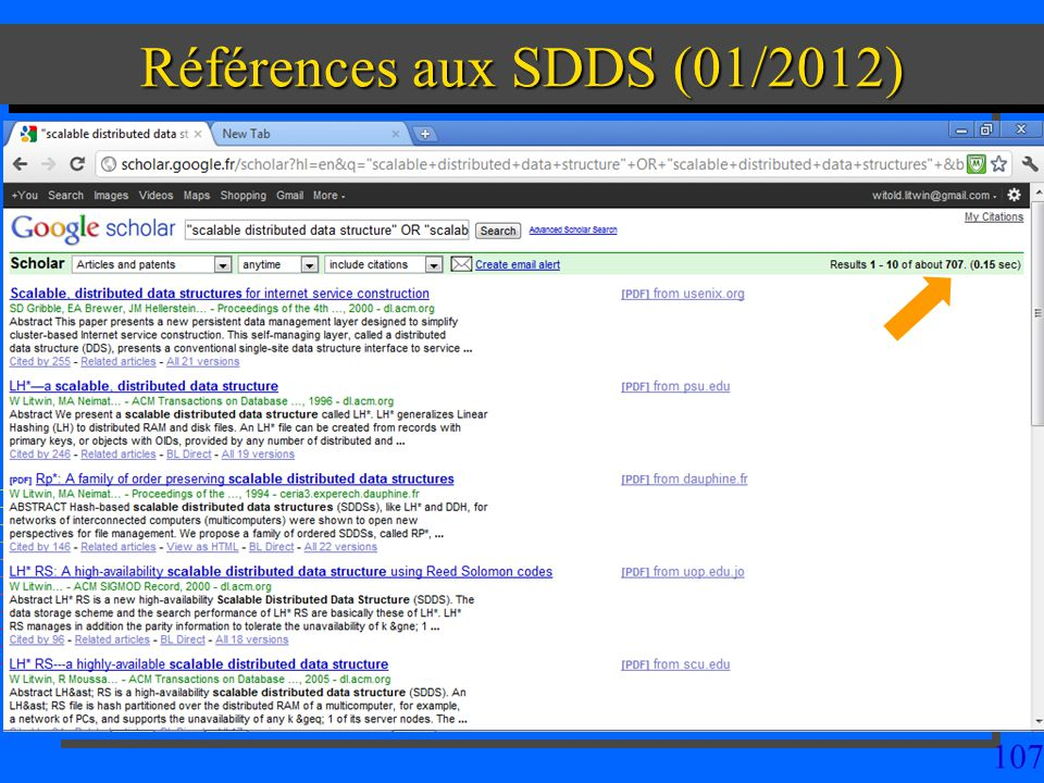 Références aux SDDS (01/2012)