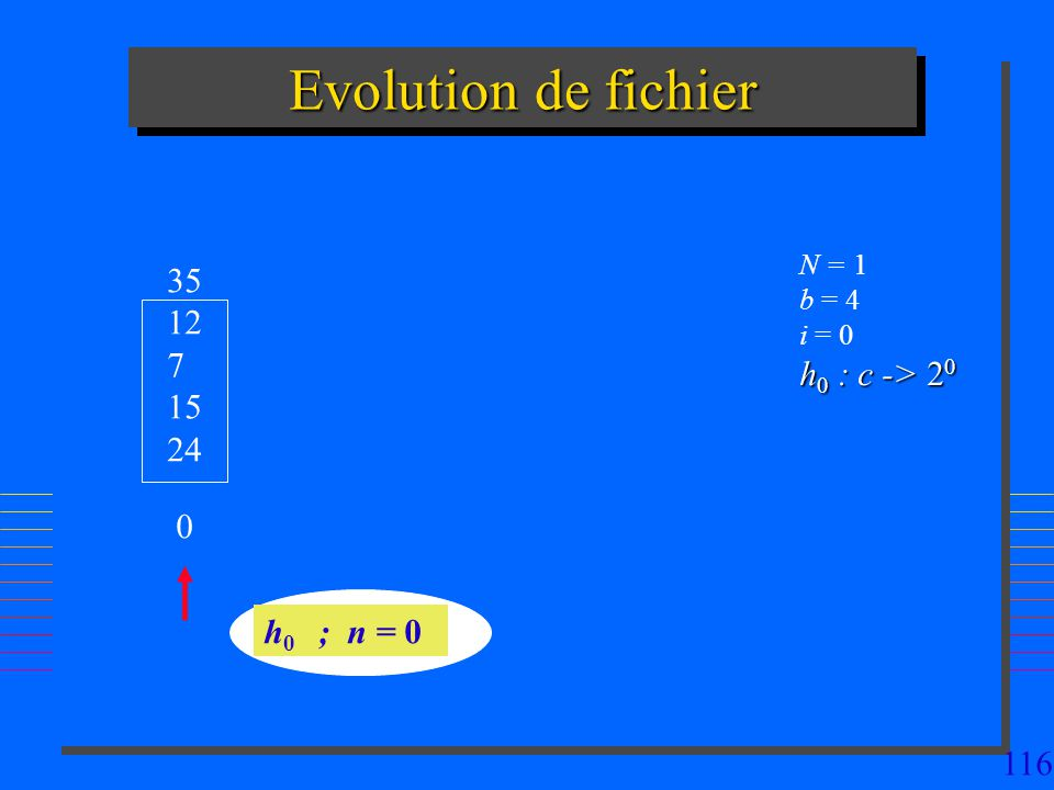Evolution de fichier 35 12 7 h0 : c -> 20 15 24 h0 ; n = 0 N = 1