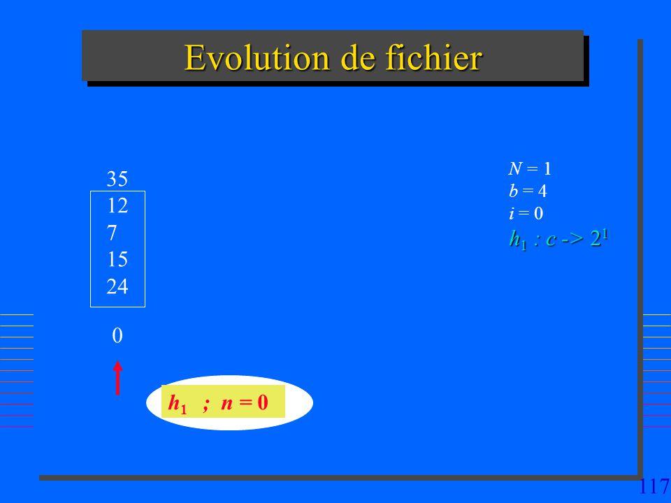 Evolution de fichier 35 12 7 h1 : c -> 21 15 24 h1 ; n = 0 N = 1