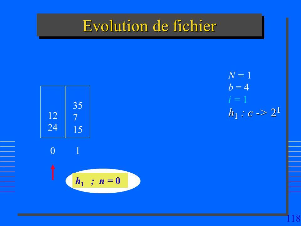 Evolution de fichier h1 : c -> 21 N = 1 b = 4 i = 1 35 7 12 15 24 1