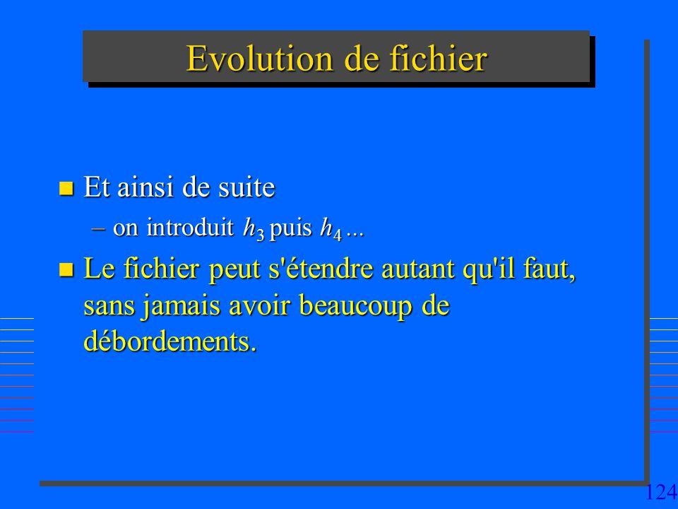 Evolution de fichier Et ainsi de suite
