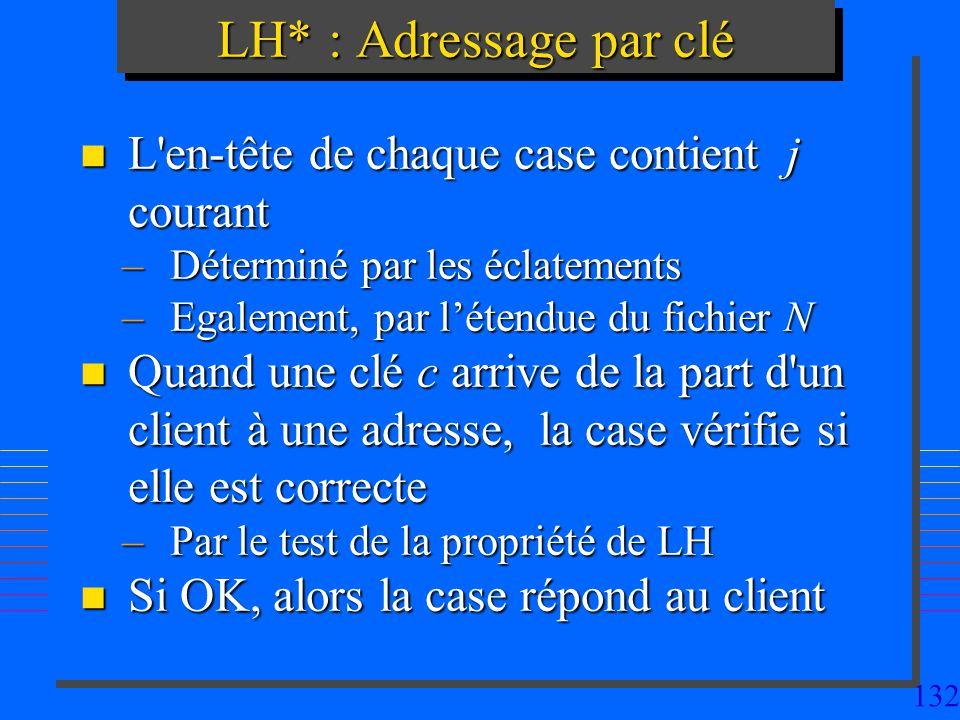 LH* : Adressage par clé L en-tête de chaque case contient j courant