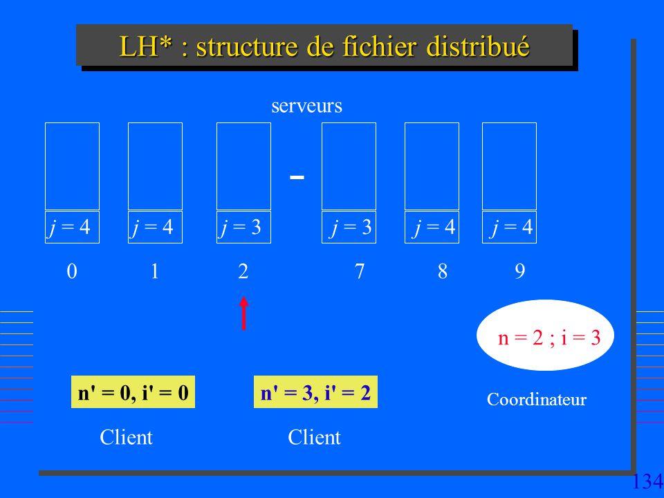 LH* : structure de fichier distribué