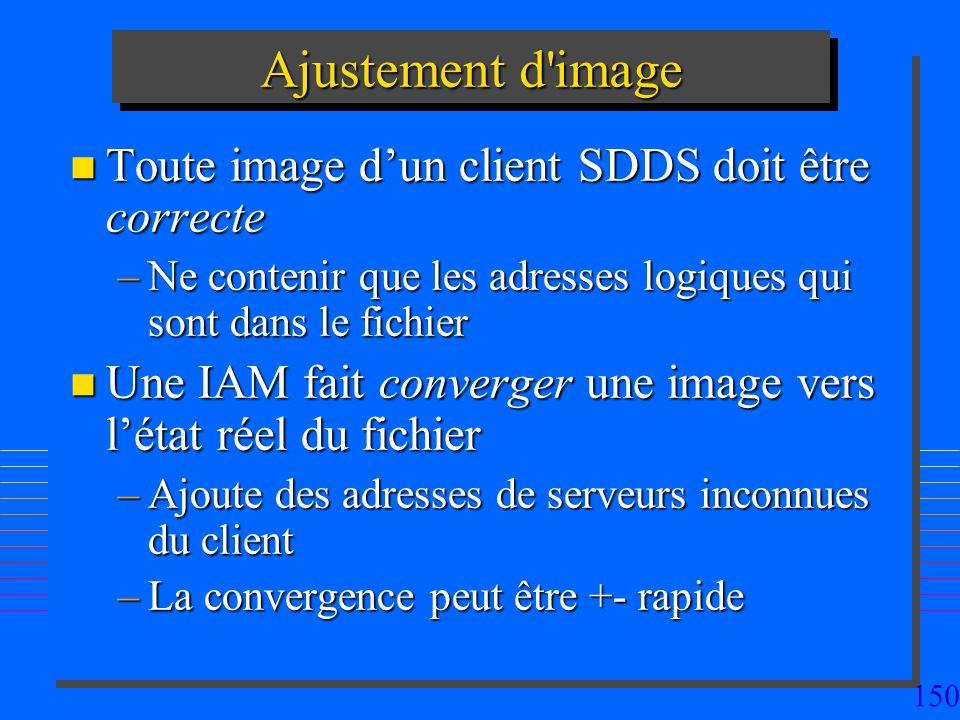 Ajustement d image Toute image d'un client SDDS doit être correcte